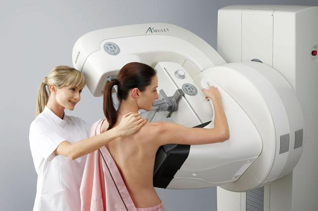 Mamografia Sorocaba